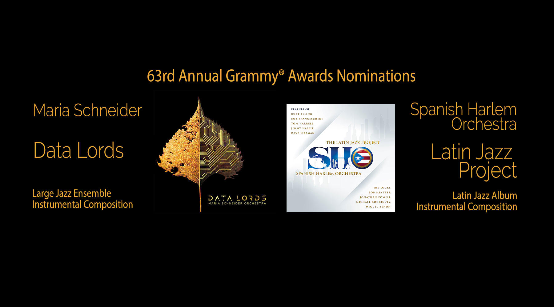 63rd Grammy® Awards on ArtistShare
